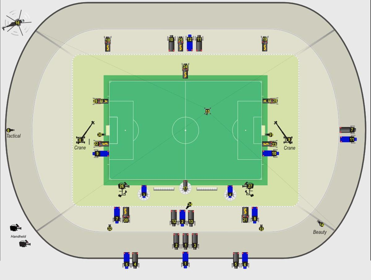 4K and 2K camera world cup diagram.jpg