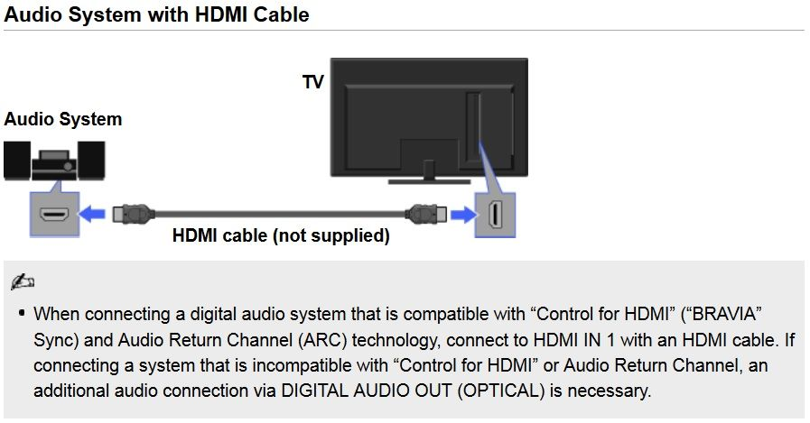 large?v=mpbl 1&px= 1 hdmi arc problem with str dn1040 sony Sony STR DH550 Manual Owners at sewacar.co