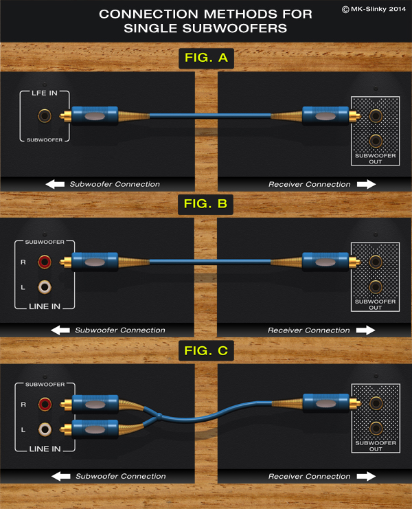Receiver Subwoofer Wiring - Trusted Wiring Diagram •