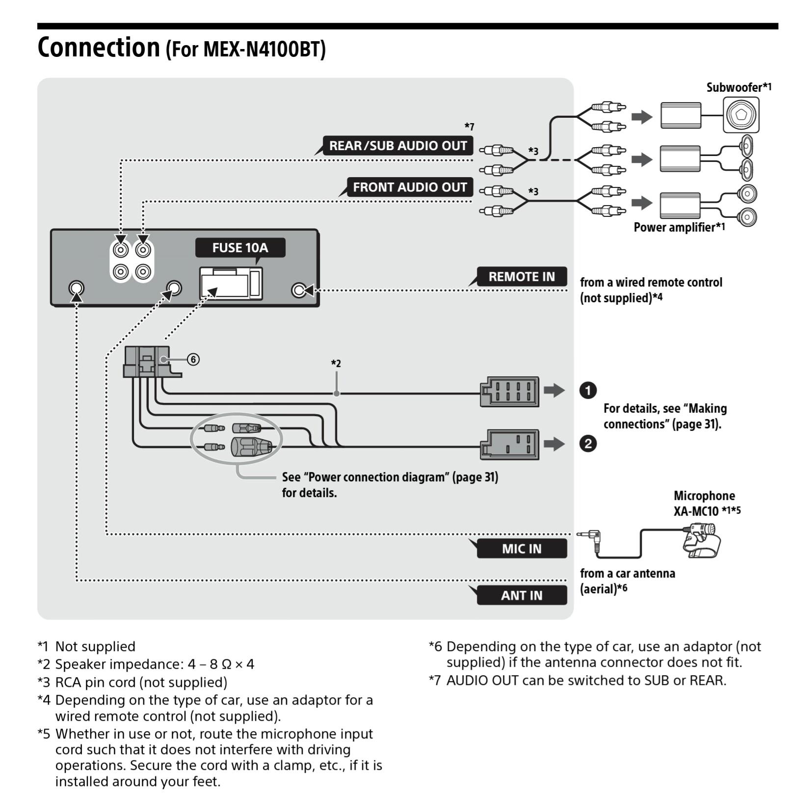Wiring Diagram For Sony Xplod Mex Bt2500 : Sony mex n bt wiring diagram images