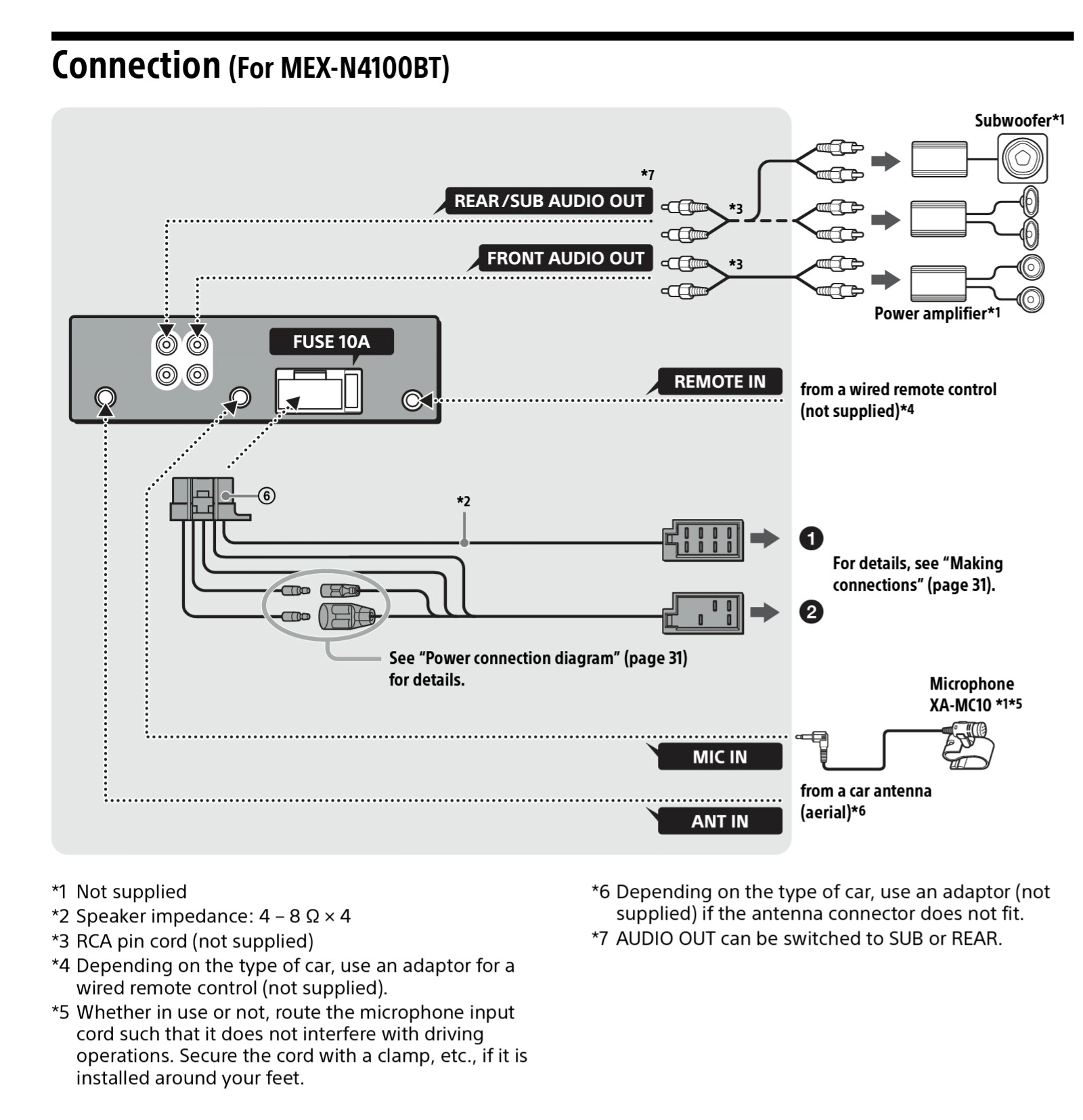 299363iB3119DDF64DB1560?v=1.0 mex n4100bt car radio pre outs switchable query sony sony mex n4100bt wiring diagram at fashall.co