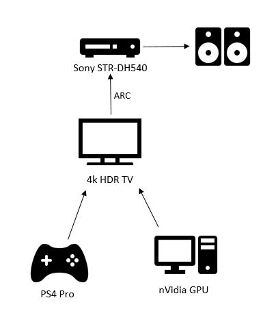 Sony Car Cd Sound also Sony Car Cd Sound moreover Matrix Programming Adjacency Diagrams further Sony Car Cd Sound in addition Trenton Wiring Diagrams. on directed wiring diagrams
