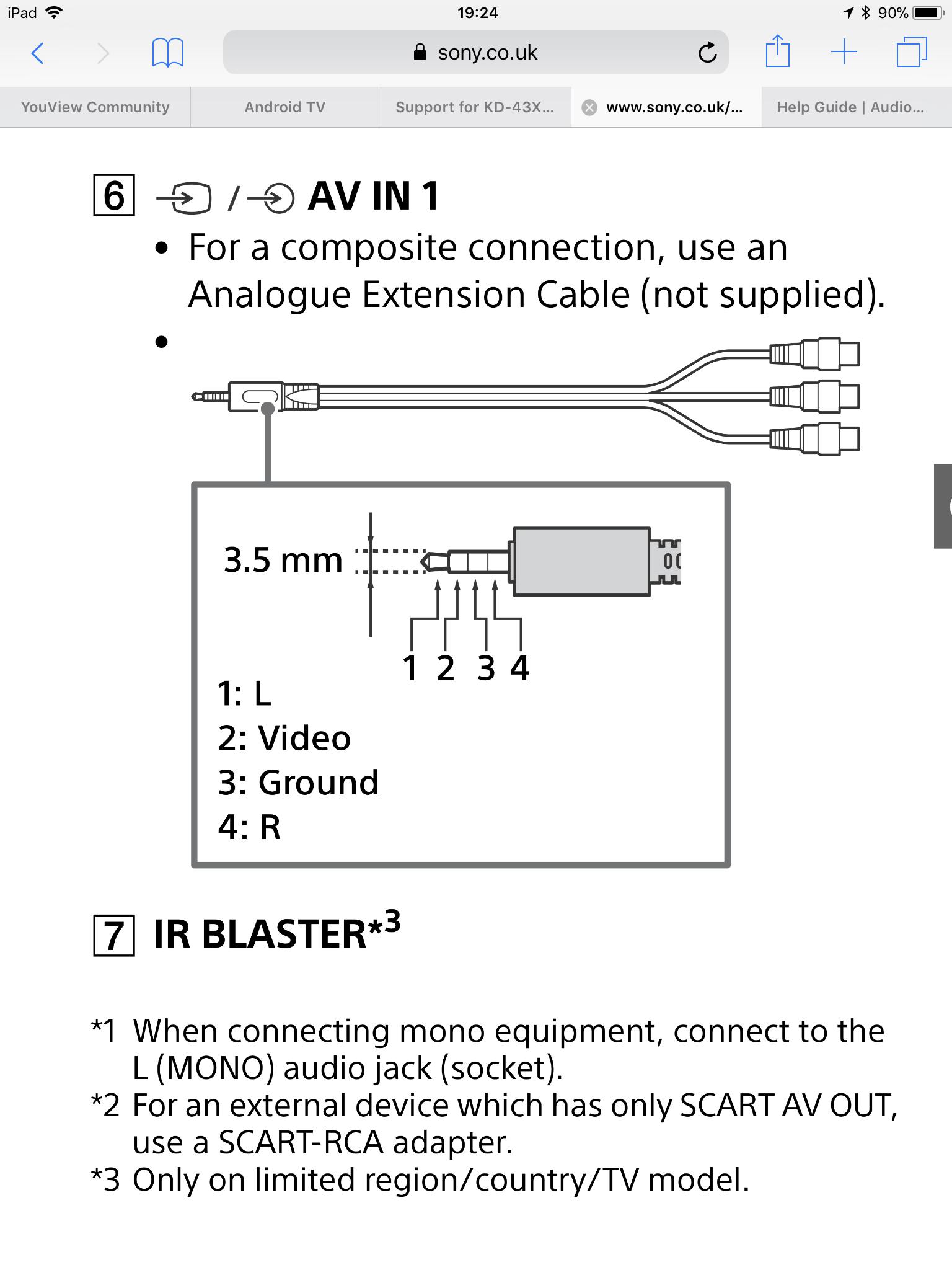 Analog Av Adapter For Composite Input On A Sony Br 1 4 Jack Wiring Dd555516 228b 475d Bd27 C1b6d9189528